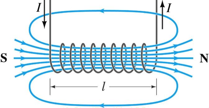 campi elettromagnetici pulsati